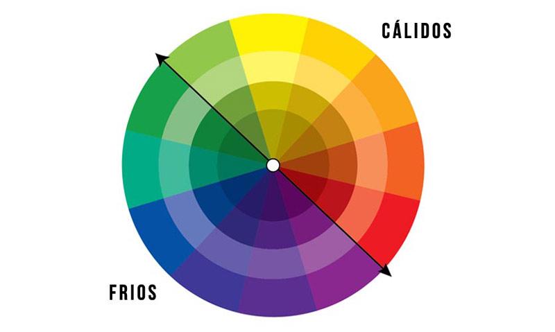 Colores fr os pinturas osel de la laguna - Los colores calidos y frios ...